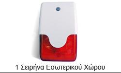 ALEAN AL-103 RED Σειρήνα Εσωτερικού χώρου με κόκκινο flash 12V DC